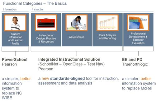 basics of hb